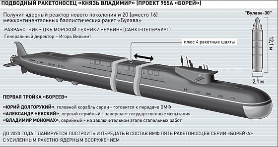 Князь Владимир - новая подводная лодка